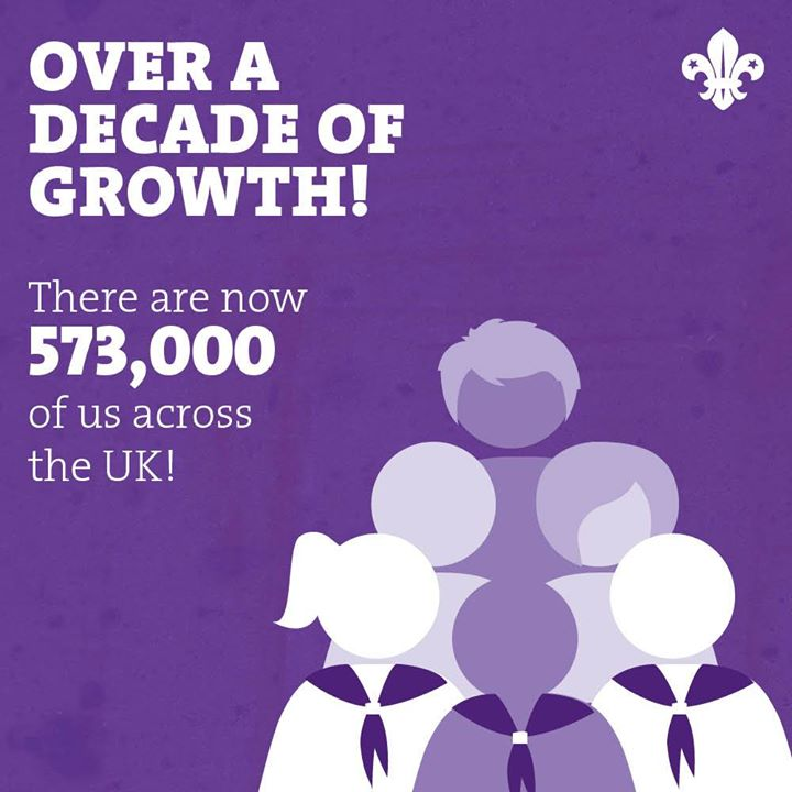 We've grown this year by an amazing 9% here in Blacktoft Beacon! That's 86 more ...